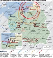 Luftförsvarsmissiler i Polen och Kaliningrad. Karta: Kommersant