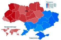 Västra Ukraina röster för Tymosjenko, östra för Janukovytj.