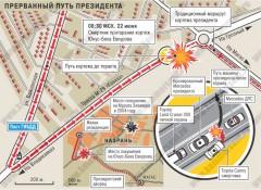 Grafik: Kommersant